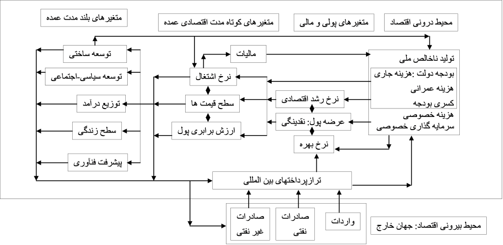 alavi-dfg222